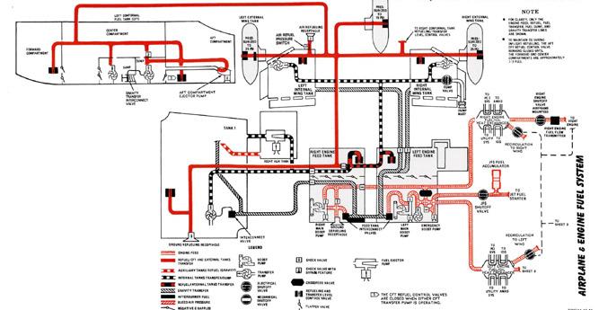 SKLS_TechOrder_Sample_FuelSystem